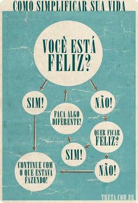 Algoritmo da Felicidade
